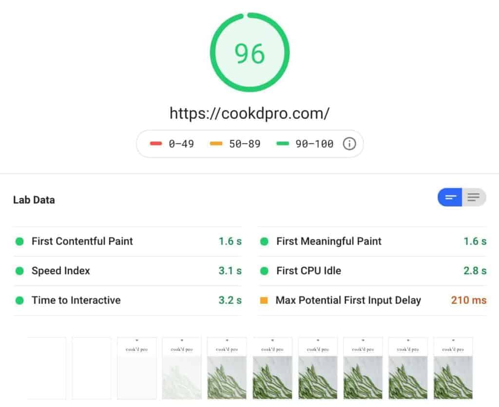 CookdPro pagespeed score